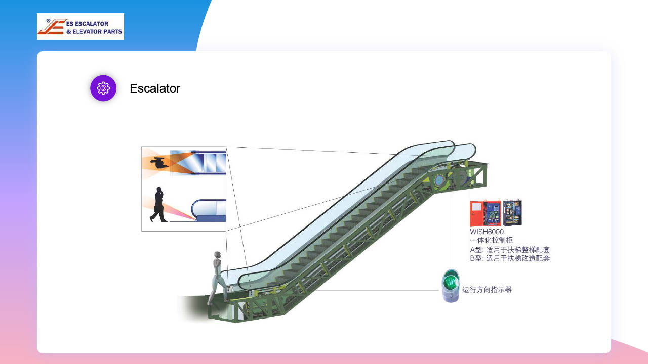 Modernization and Reconstruction of old Escalators